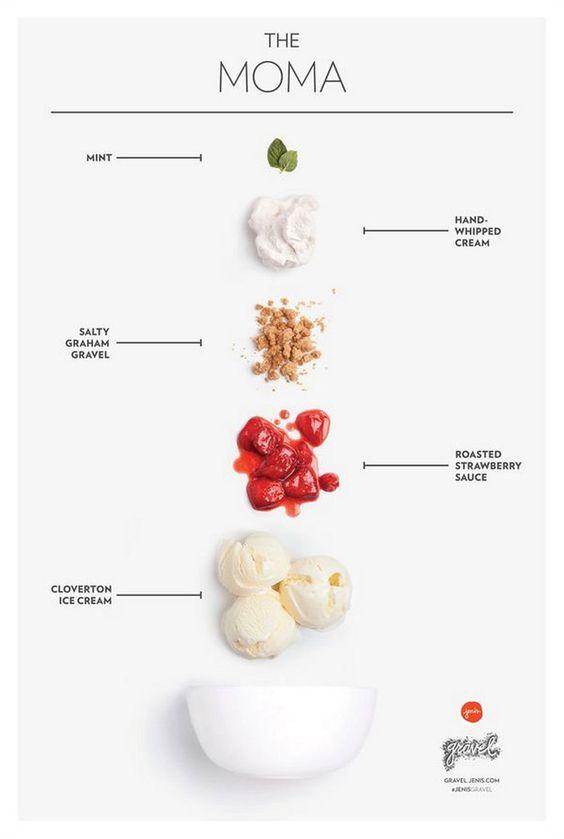 Contenuto Hygiene (Help): infografica